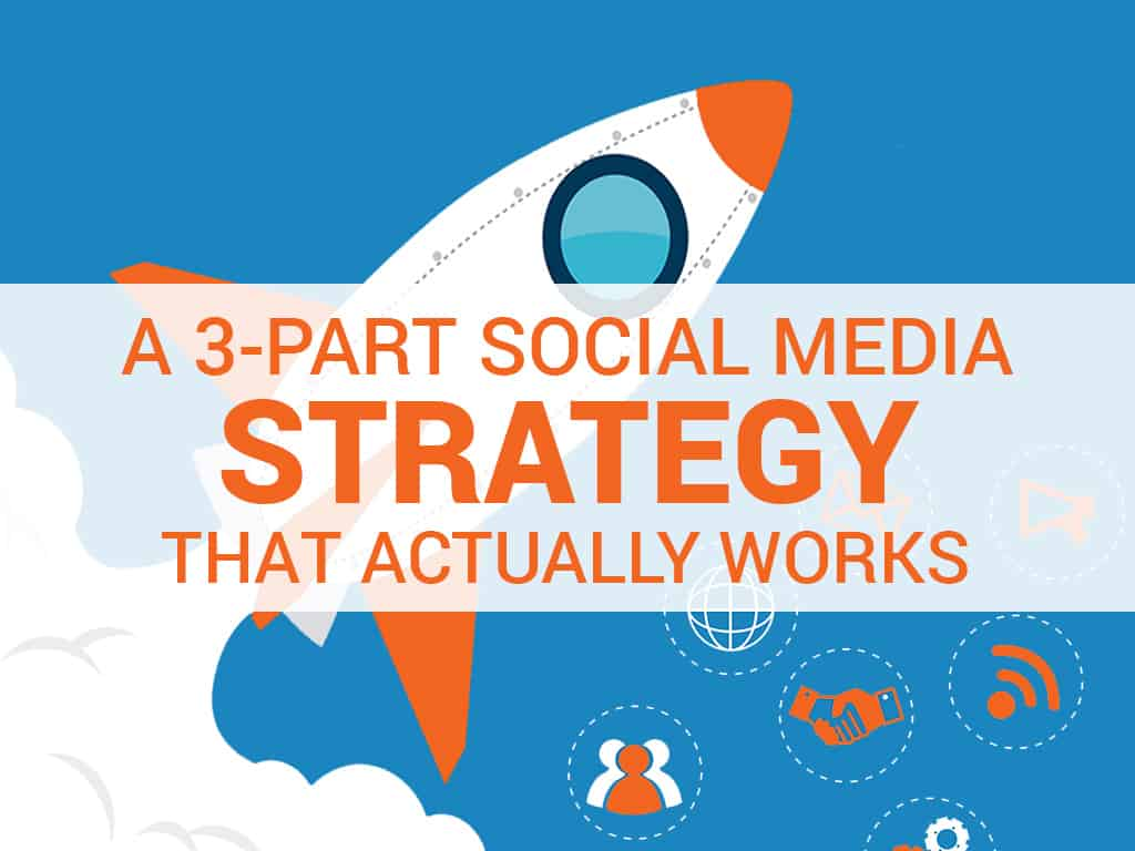 3-Part Social Media Strategy That Actually Works