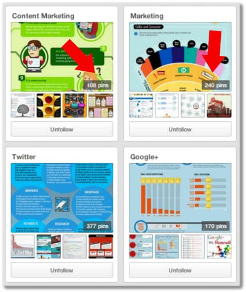 pinterest content marketing boards