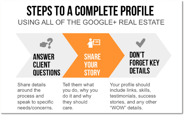 optimize google plus profile