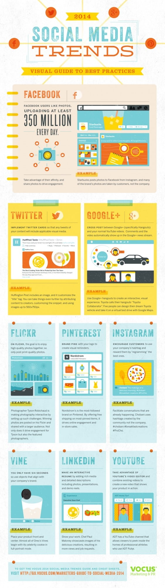 Social-Media-Best-Practices-Infographic