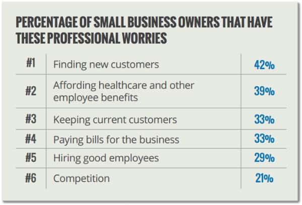 small business new customers