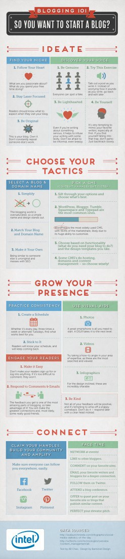 blogging-101-starting-a-blog-and-getting-noticed-infographic