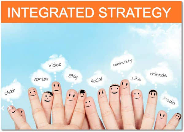 integrated social media strategy