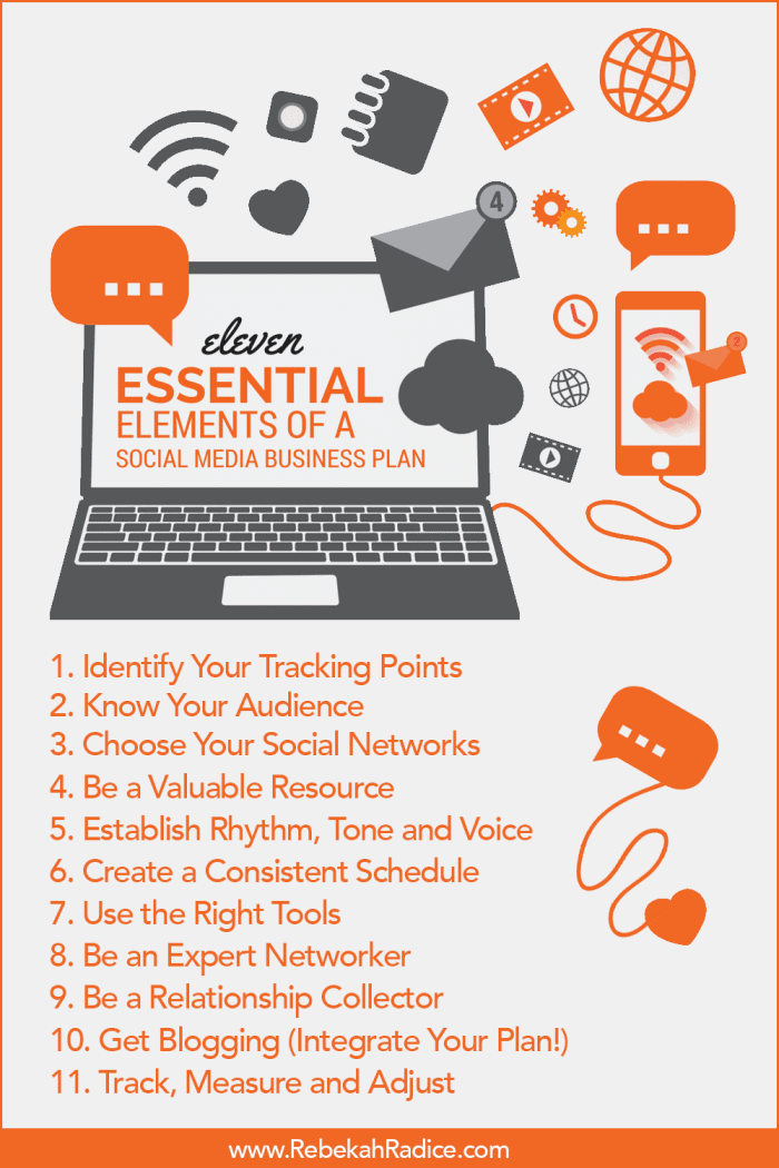 11 Essential Elements of an Effective Social Media Business Plan