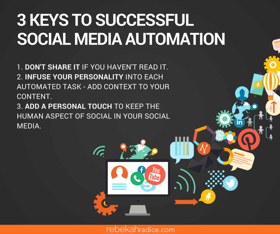 3 keys to successful social media automation