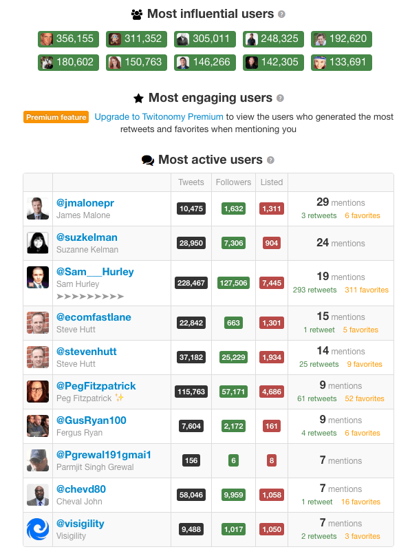 use automation to monitor social media mentions