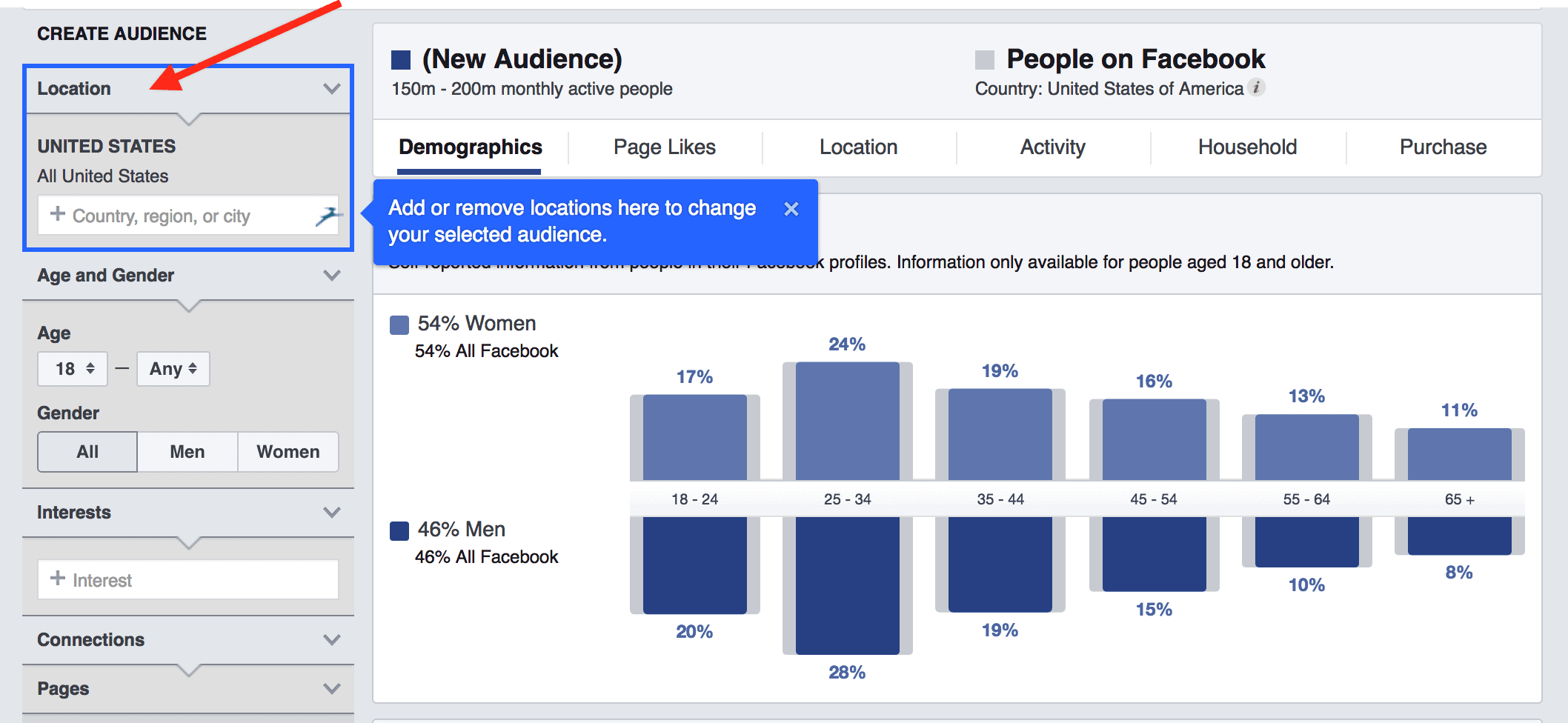 facebook-audience-insights-social-media-content