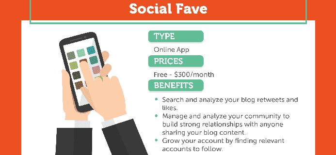 best-blogging-tools-social-fave