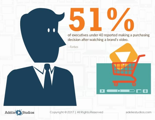 Types-Video-Build-Your-Brand-2