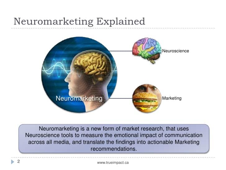 neuromarketing-examples-social-media-marketing-habits